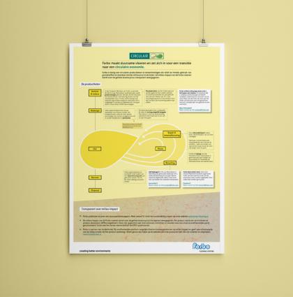 Posters voor je bedrijf